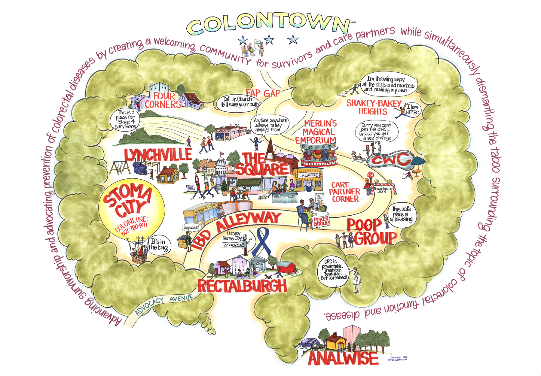 Colontown: Colon Cancer