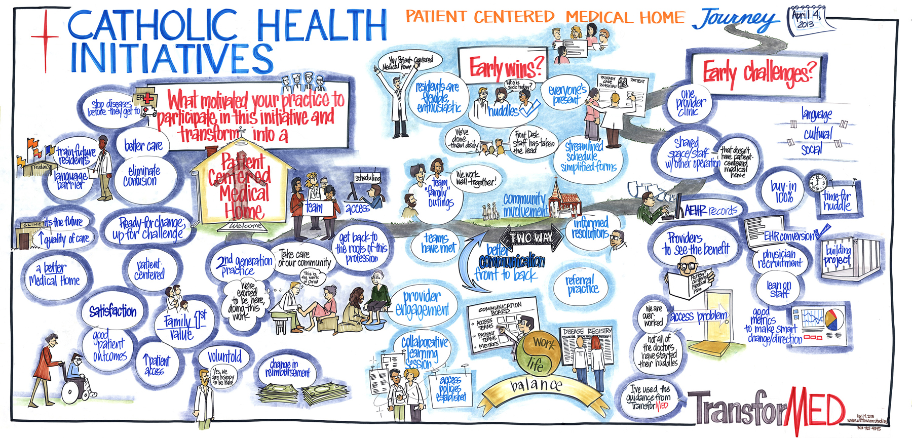 catholic health initiatives -001 3m.jpg