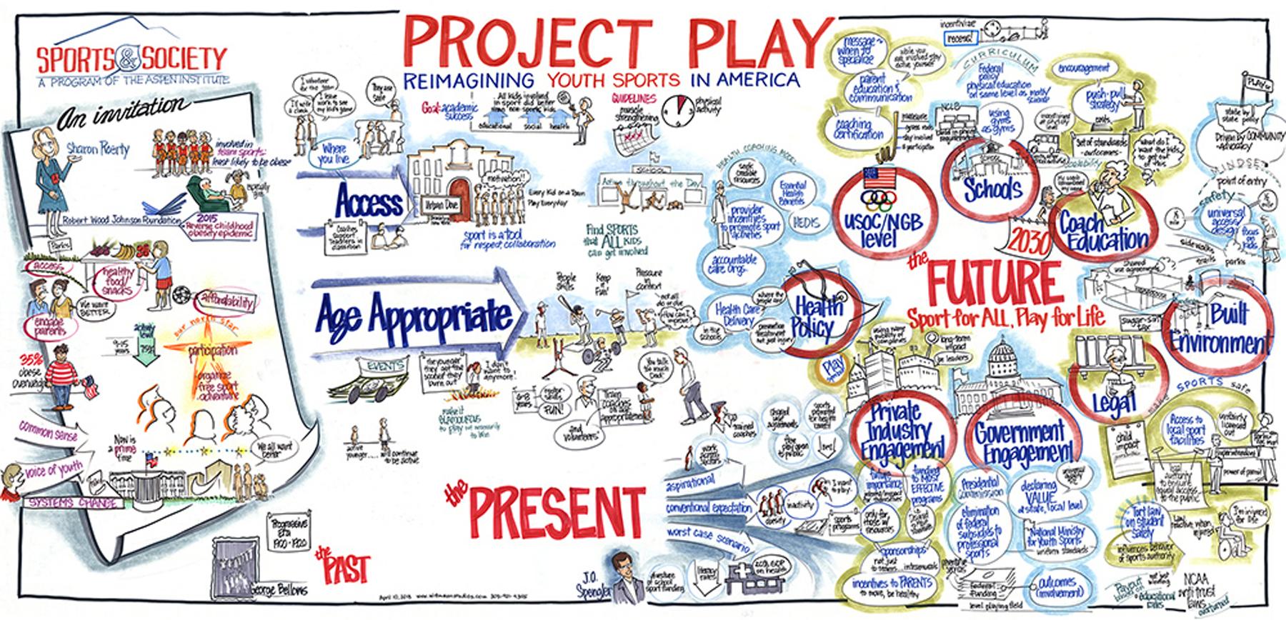 Project Play Summit #2 small.jpg