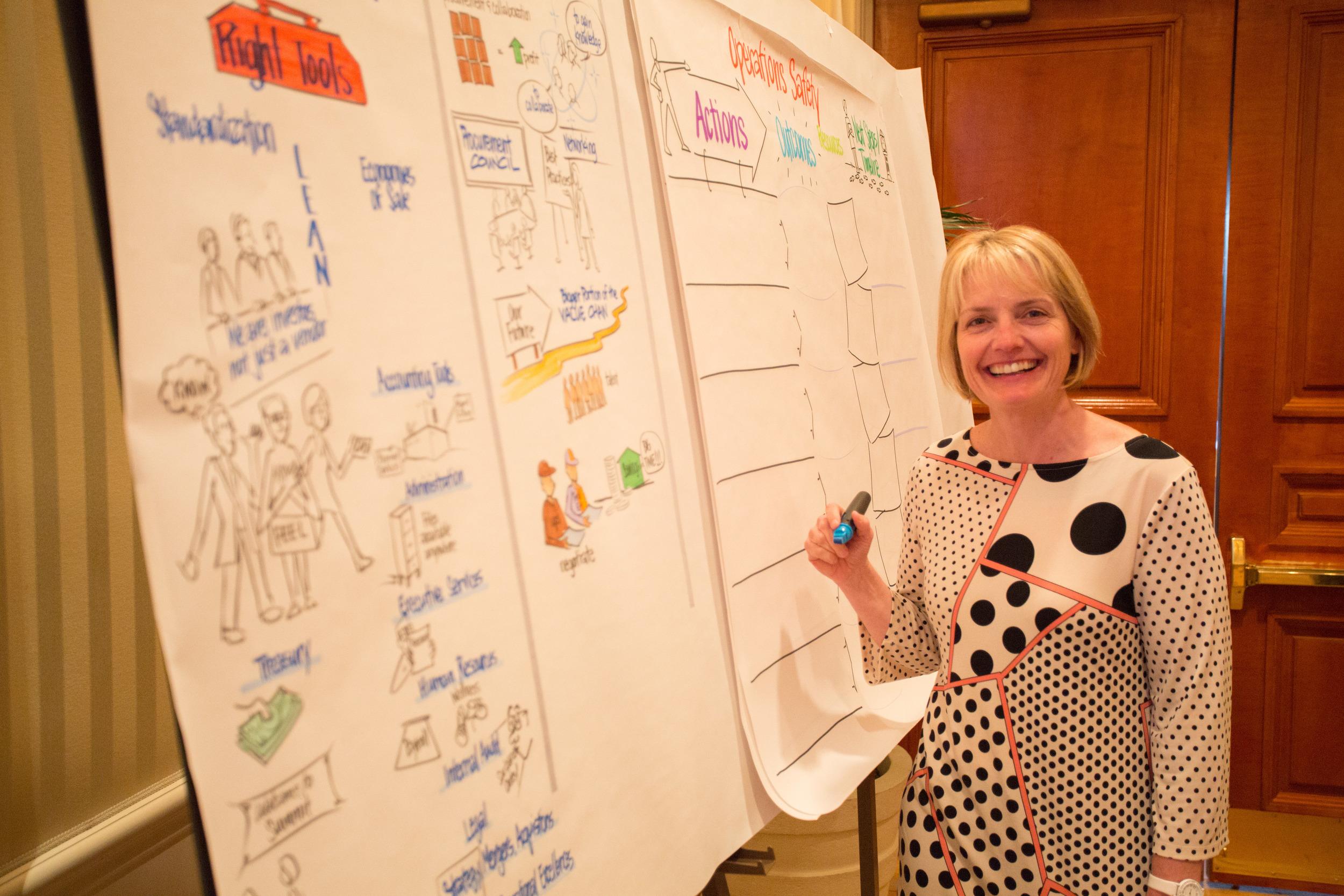 KAWSteel Partners CEO Summit action plan drawing  -516.jpg