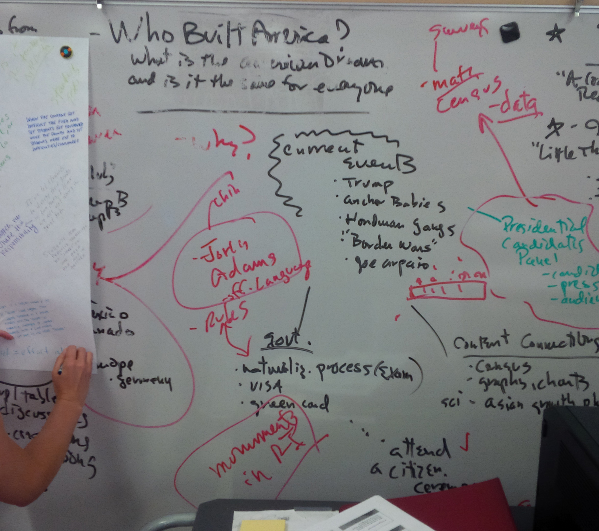 A Civics/Social Studies Learning Mural at Alvarez HS
