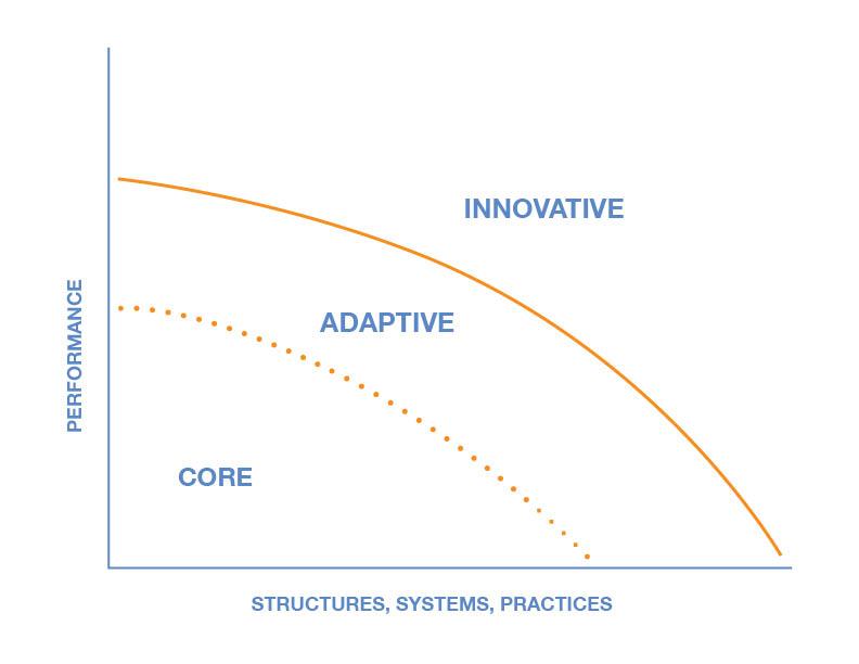ERC_innovation_diagram.jpg