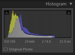 The histogram. All that matters is that those graphs stay within the edges of the box.