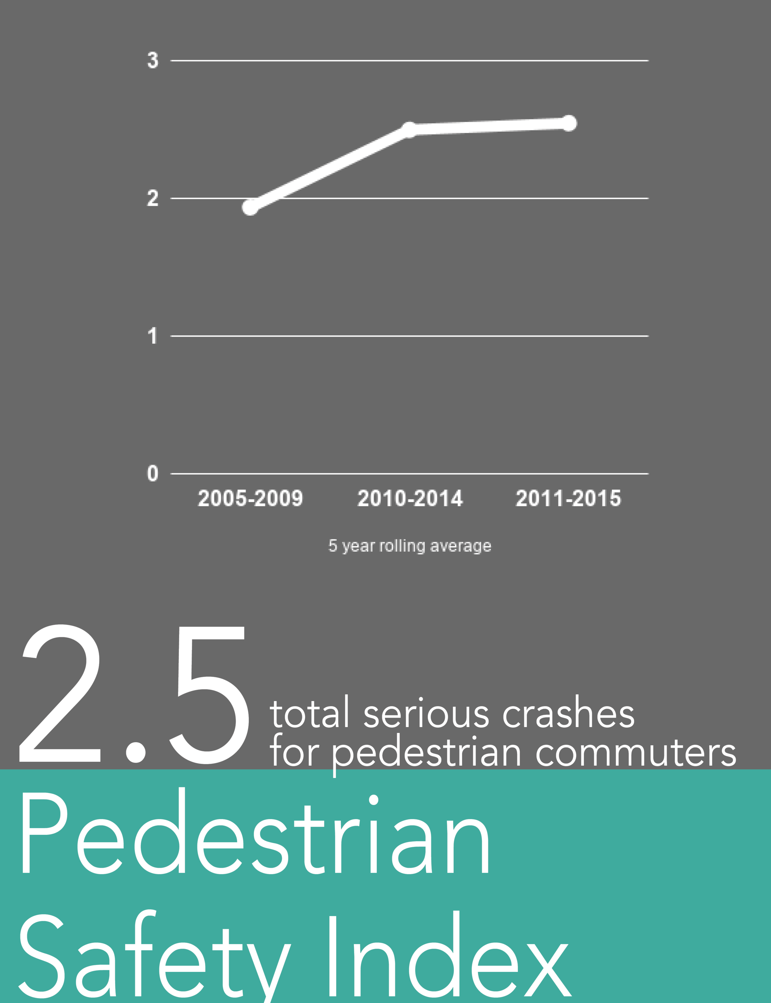 ped safety index.png