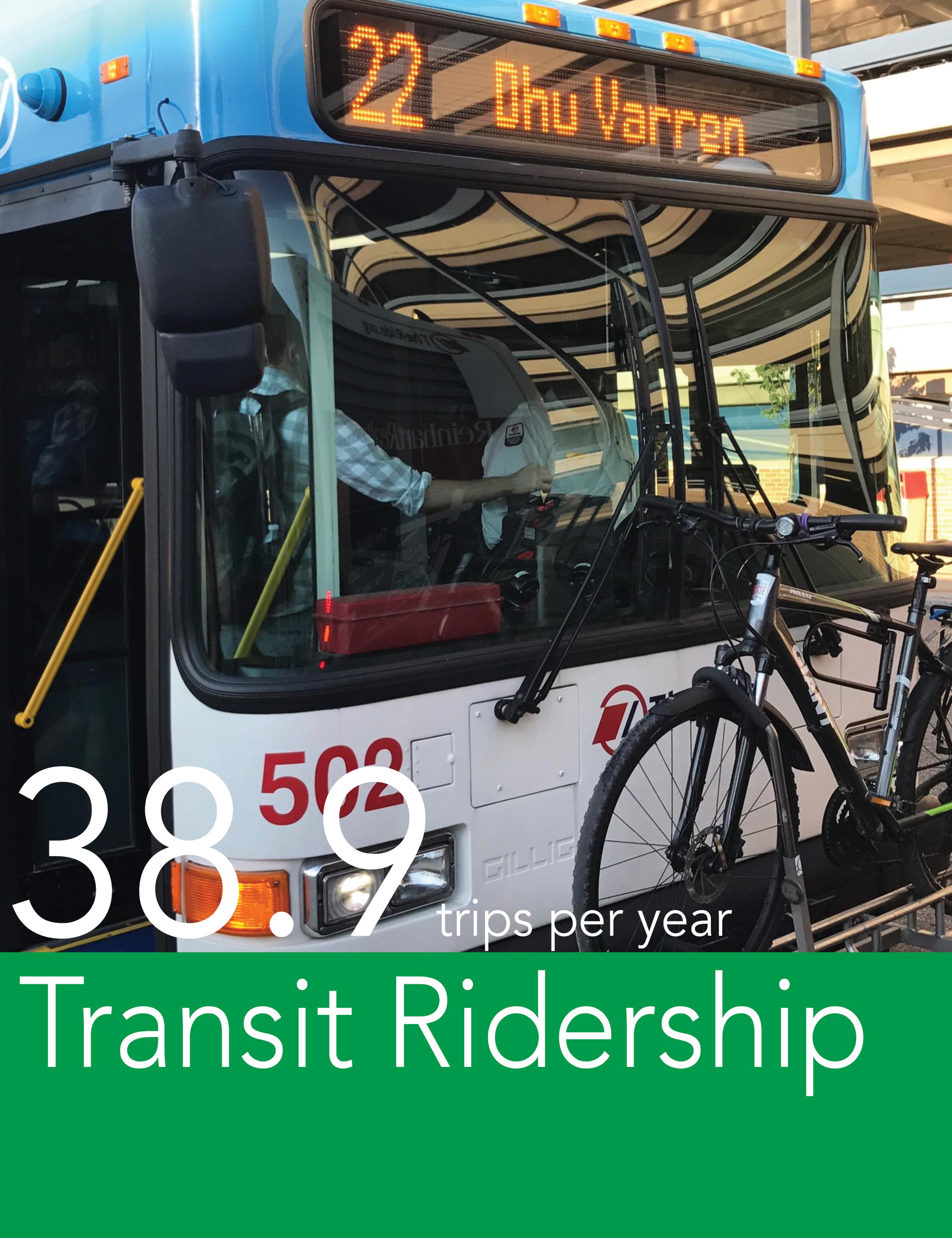 per capita transit ridership.png