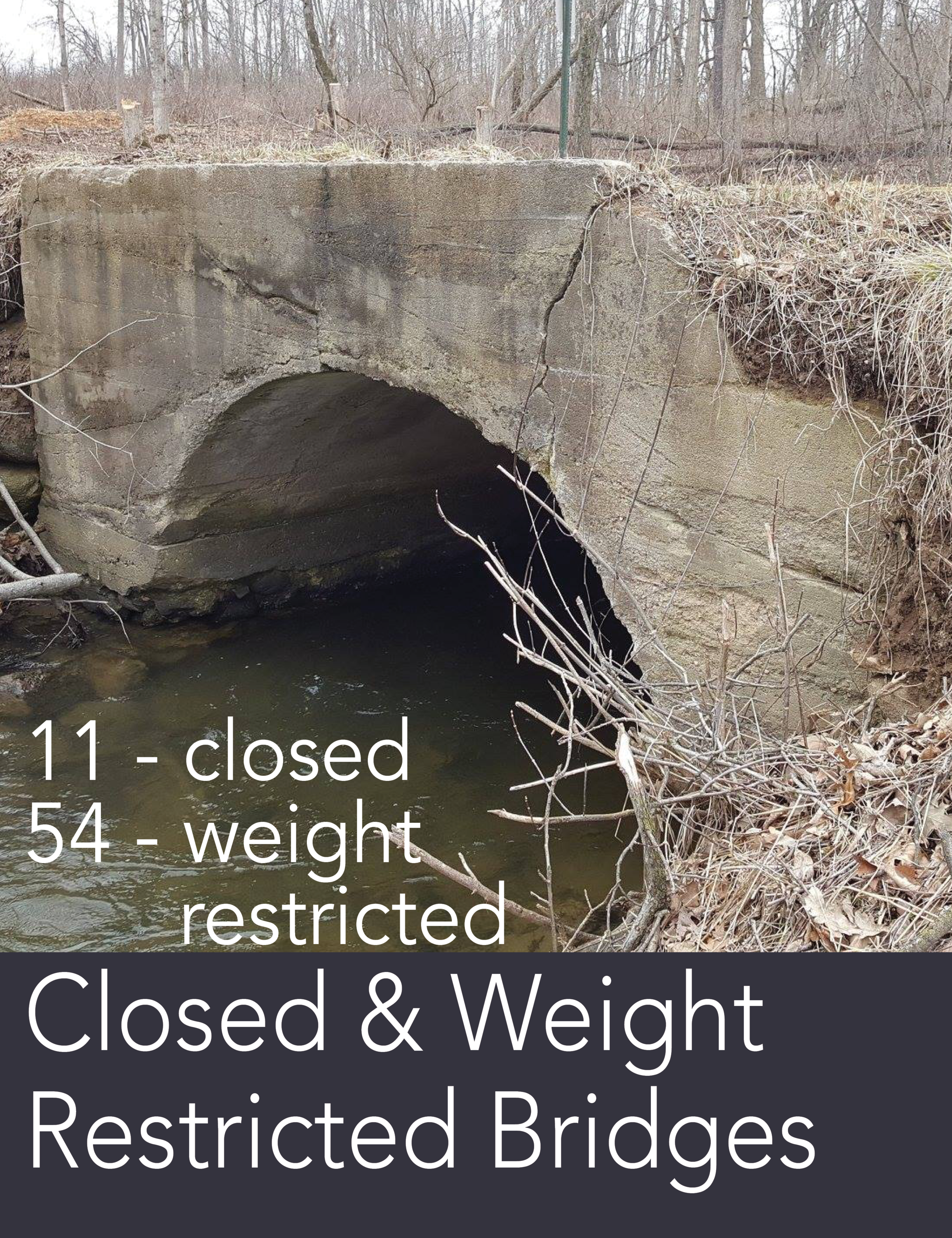 closed and weight restricted bridges.png