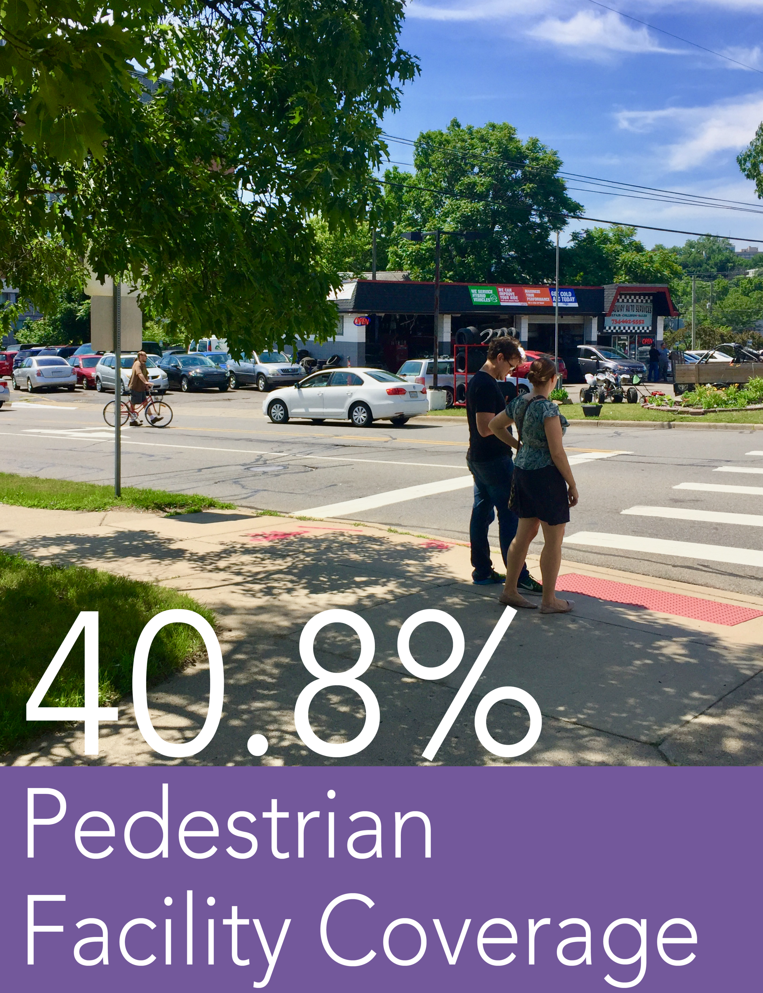 pedestrian facility coverage.png