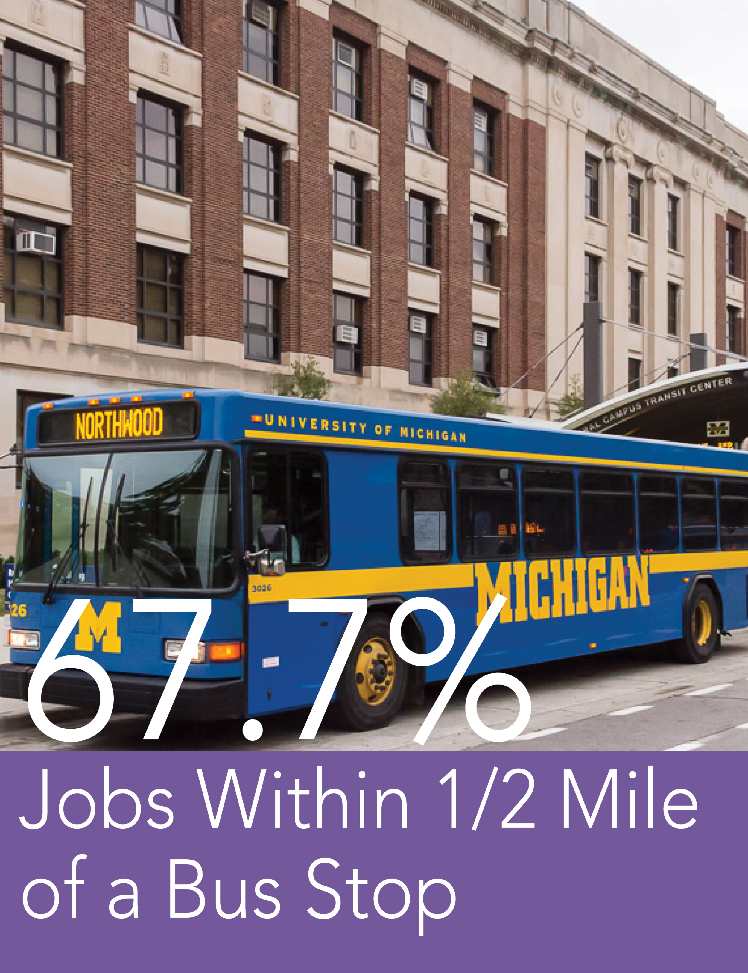 Jobs within 1:2 mile of a bus stop.png