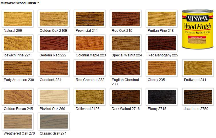 Stain Tone Options.  Includes Clear Coat.   BTW : You might want to keep this open in another window during checkout.