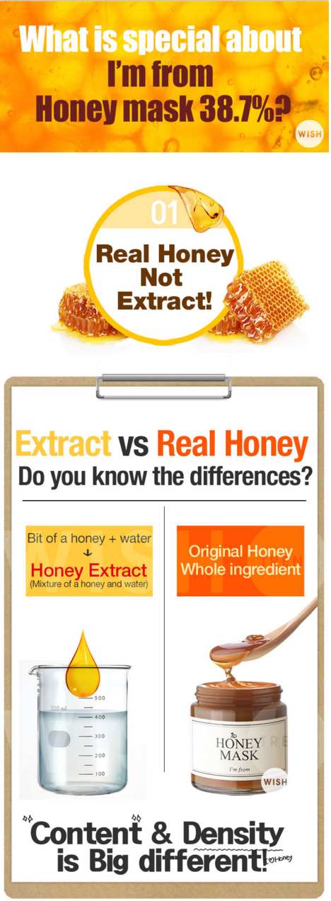 Im From Honey Mask Beauty Review CityGirlSearching