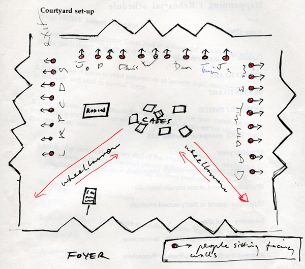 The courtyard plan for the Happening at the NGV. On three sides musicians are facing the walls and windows playing improvised sound at 2-minute, 1-minute and 30-second intervals while participants transport suitcases from corner to the next.