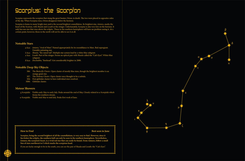 astrologyt_Part7_Part1.jpg