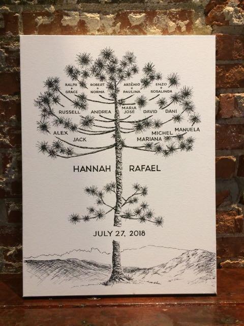 Hannah + Rafael 7.26.18.jpg