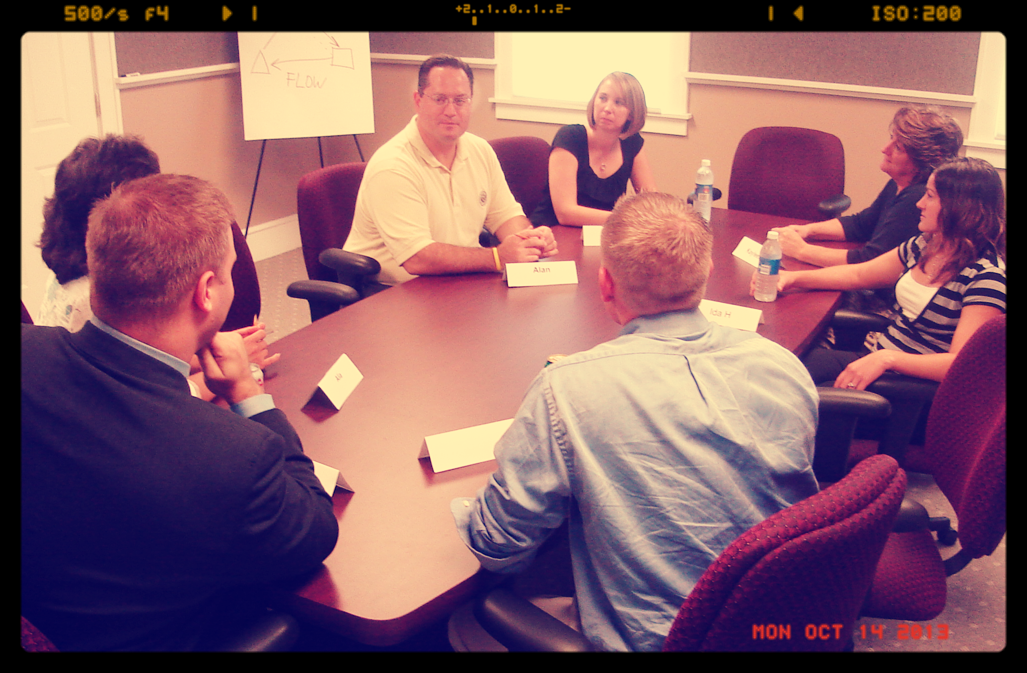 Stakeholder Interviews: Success begin with all team members engaged and moving in the same direction.