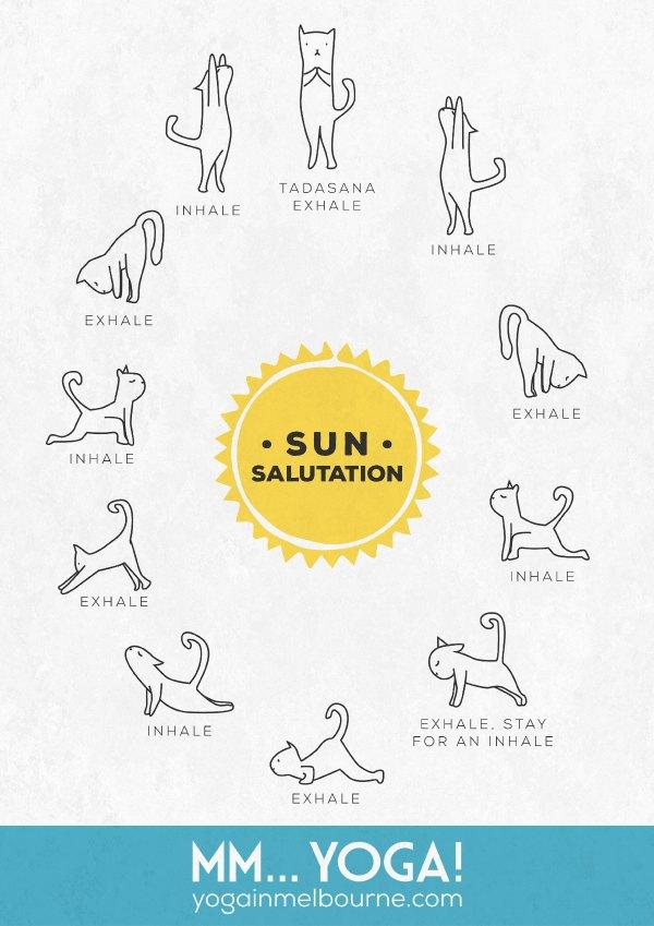 Free Printable Kitty Sun Salute Poster