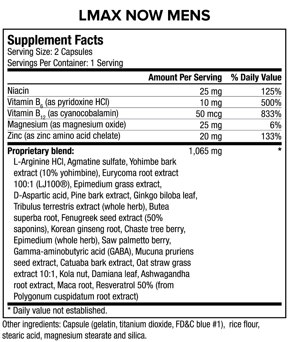 Supplement Table_LMAX NOW Mens.jpg