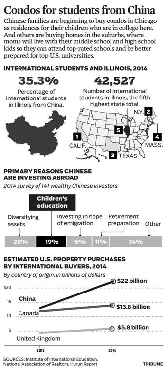 China   Chicago Tribune