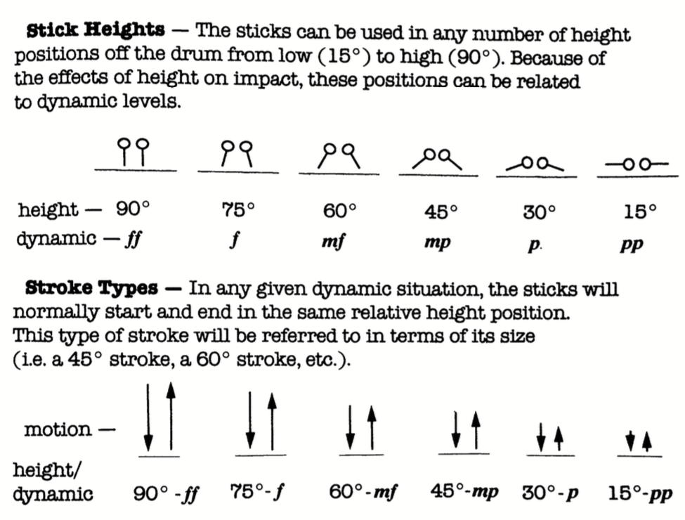 Chaffee stick heights dynamics.png