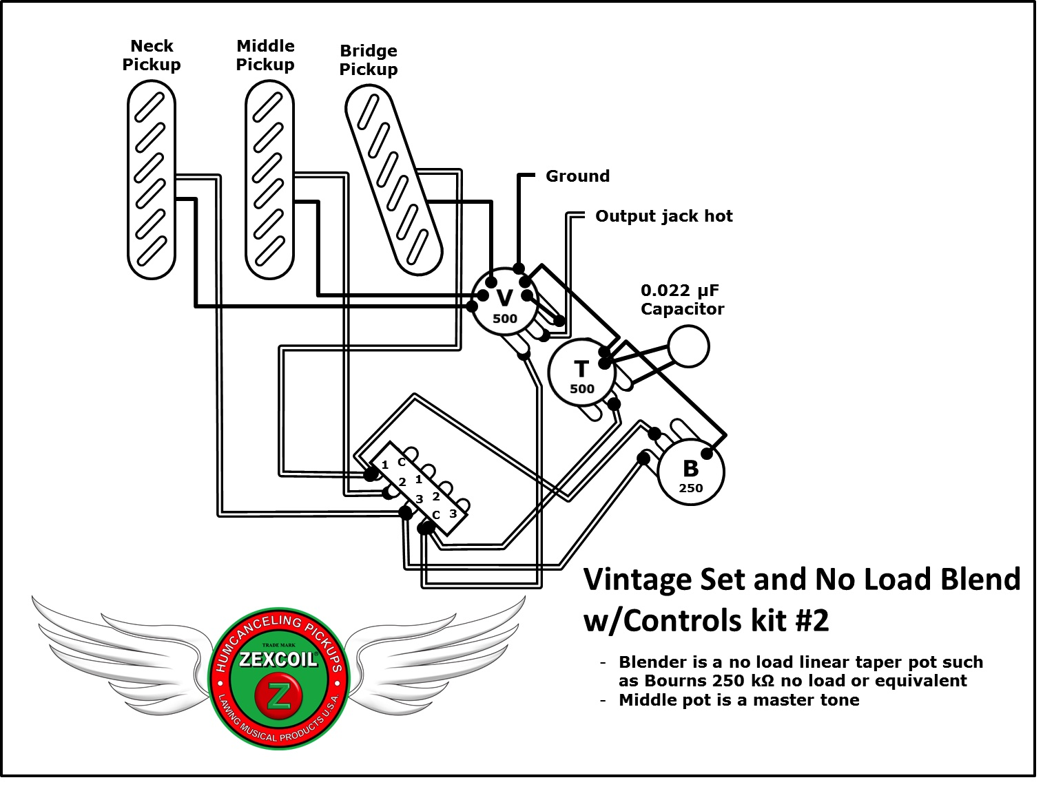 Controls Kit #2