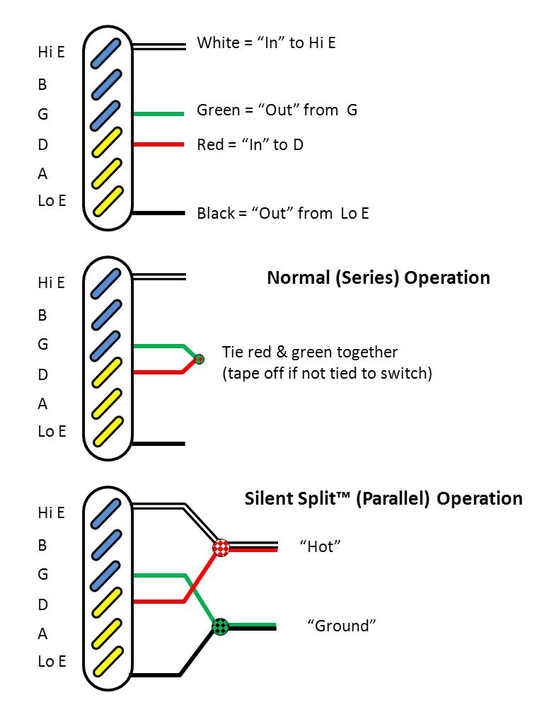 Silent Split Wiring Convention