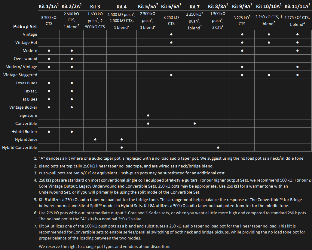 170731 Z-Series Control Kit Matrix.png