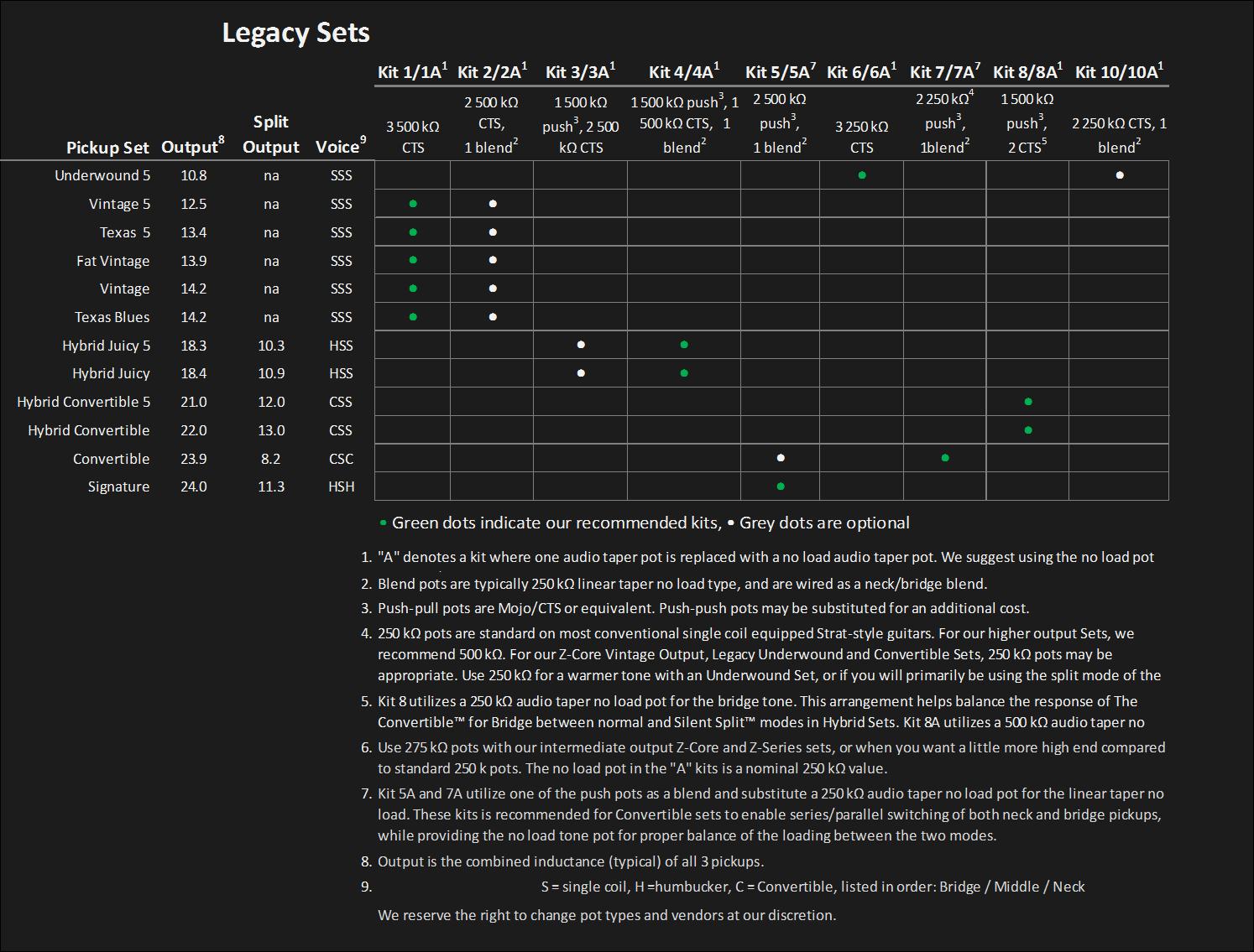 180508 Legacy Control Kit Chart.png