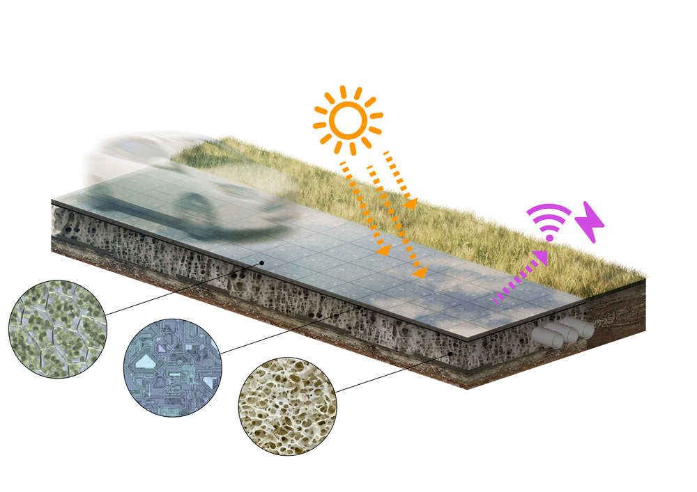 A Living Road becomes a proxy for our relationship to larger, more complex systems. It is a hybrid of biological and technological layers, a continuous organism that uses sunlight to generate a wireless, distributed electricity and internet field. This field simultaneously connects and powers everything from our homes to our shared driverless vehicles.