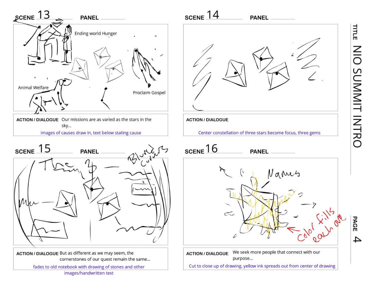 NIO Intro Storyboard0004.jpg