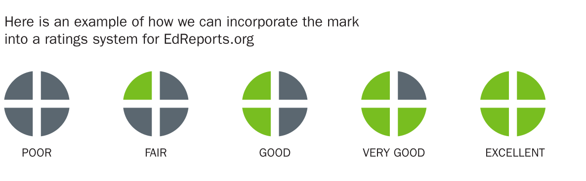 Idea presented to clientfor a ratings system inspired by the logo mark. Shown in an earlier color palette.