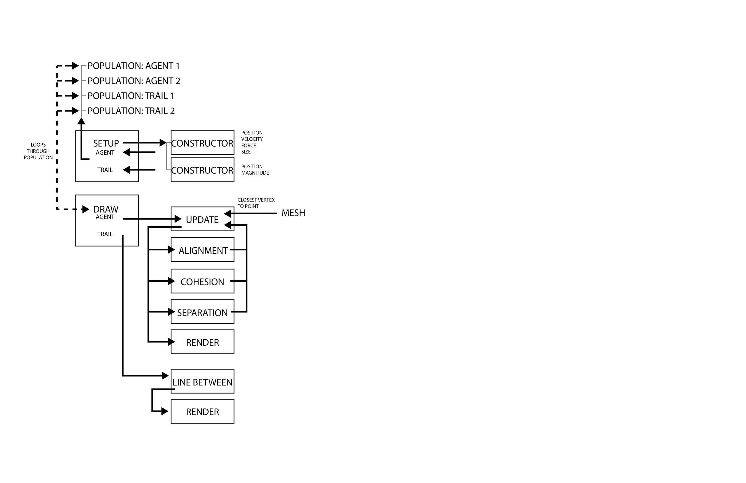 codediagram.jpg