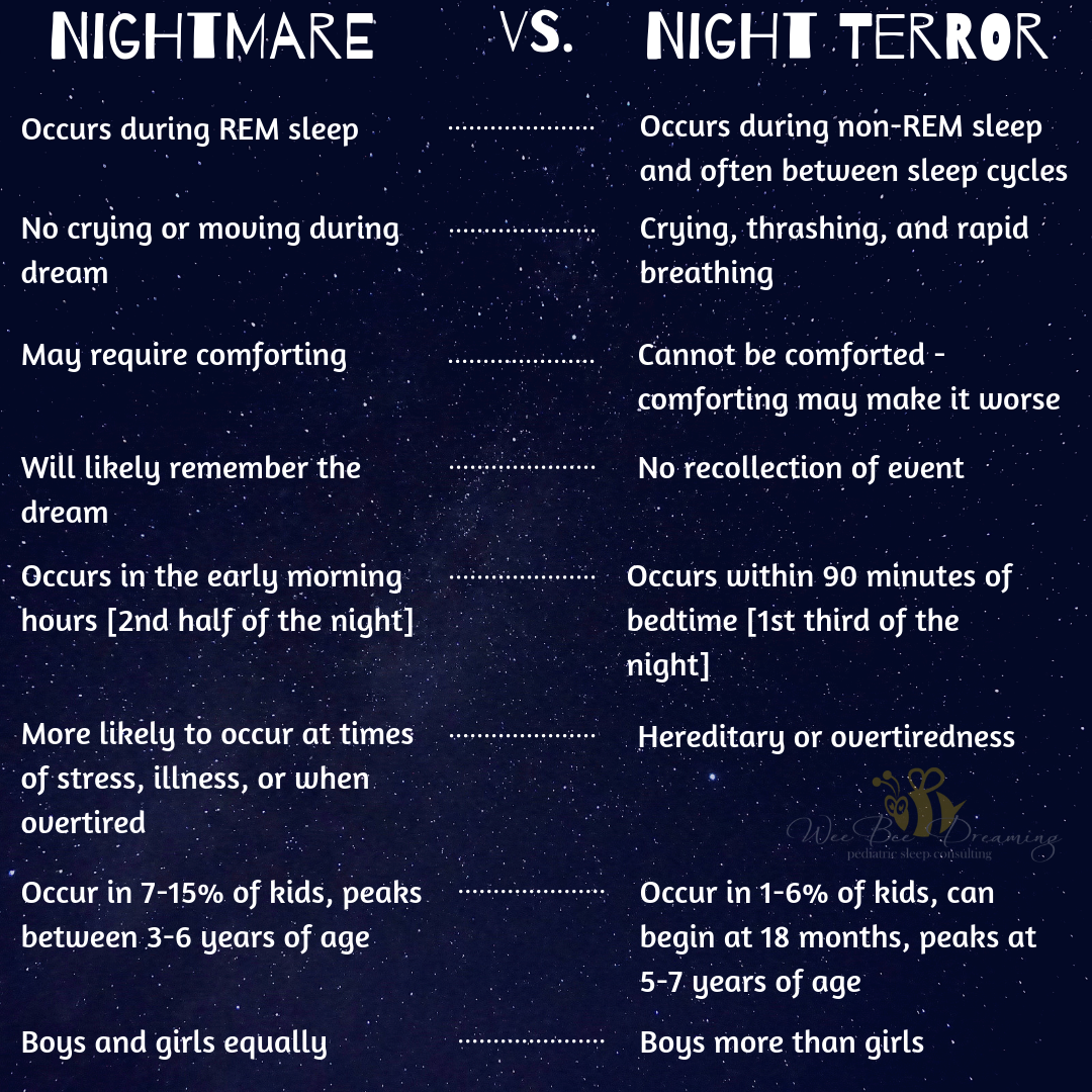 Nightmare vs. Night Terror (1).png