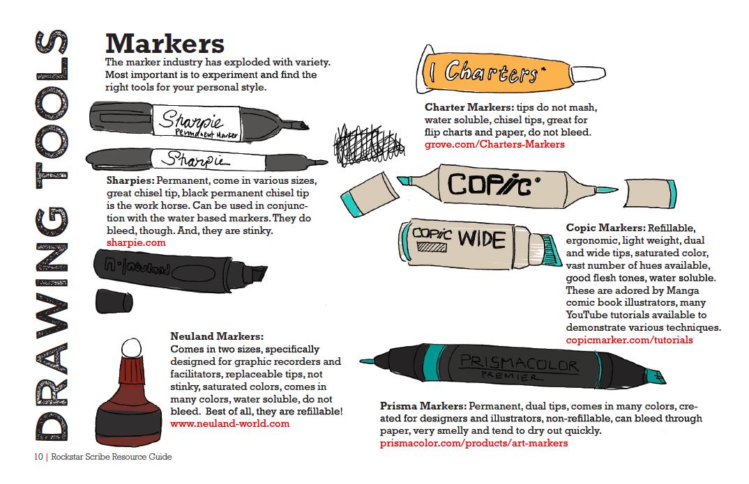 Rockstar-Resource-Guide-Drawing-Tools.jpg