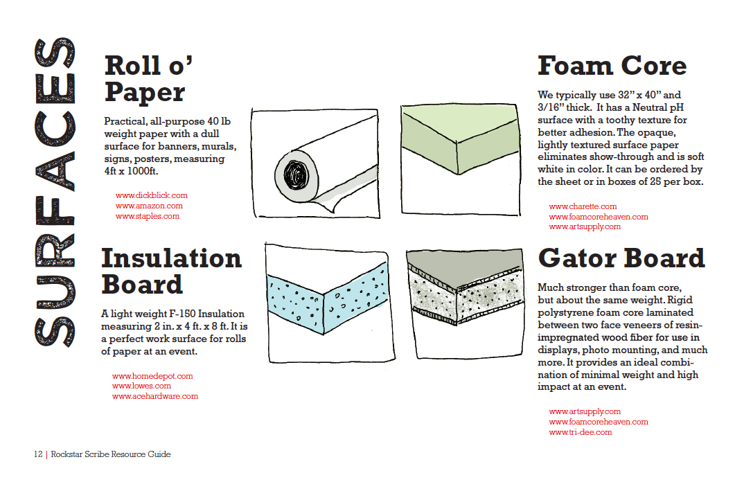 Rockstar-Resource-Guide-Surfaces.jpg