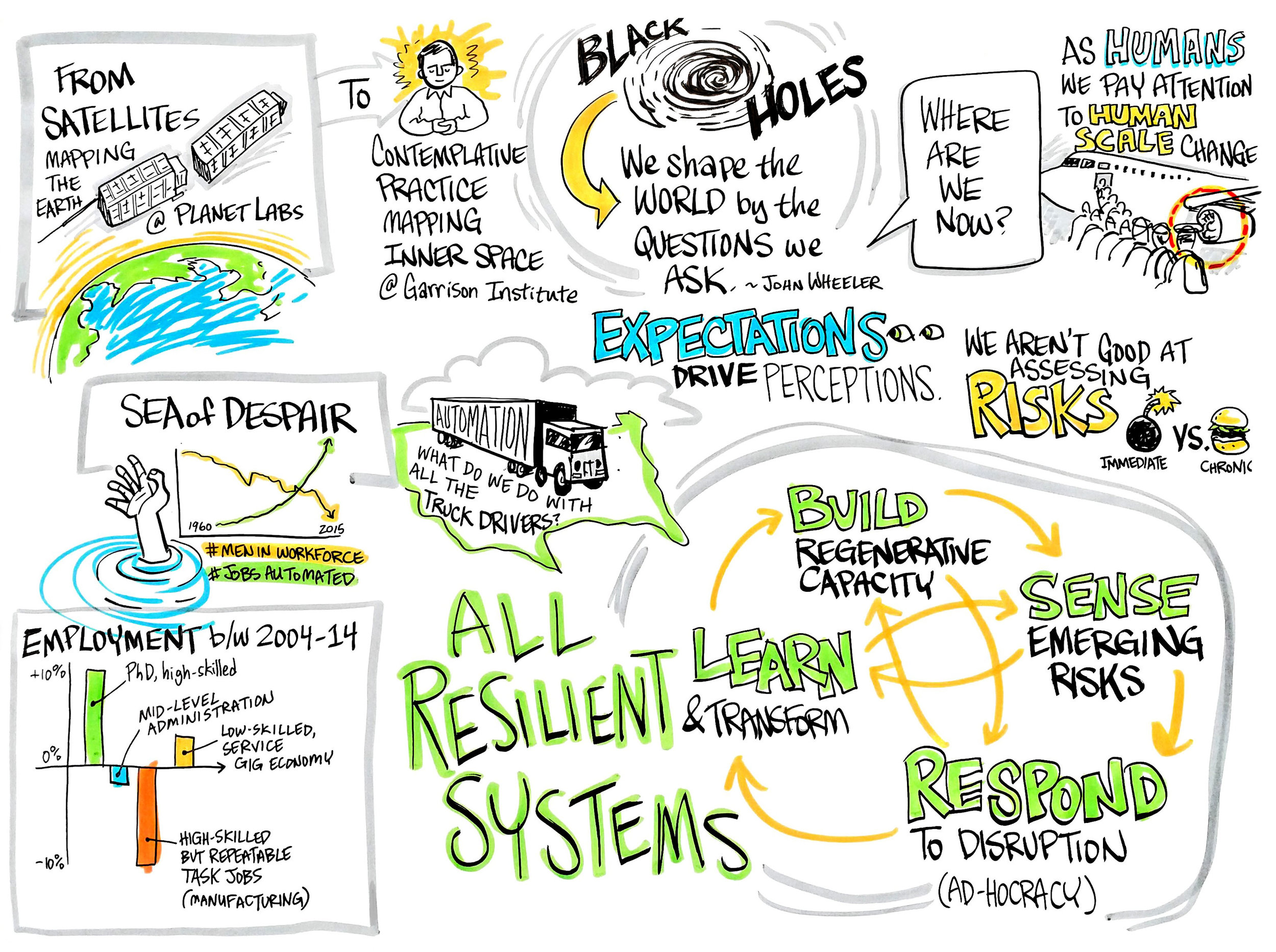 03-All-Resilient-Systems20180425_171829999.jpg