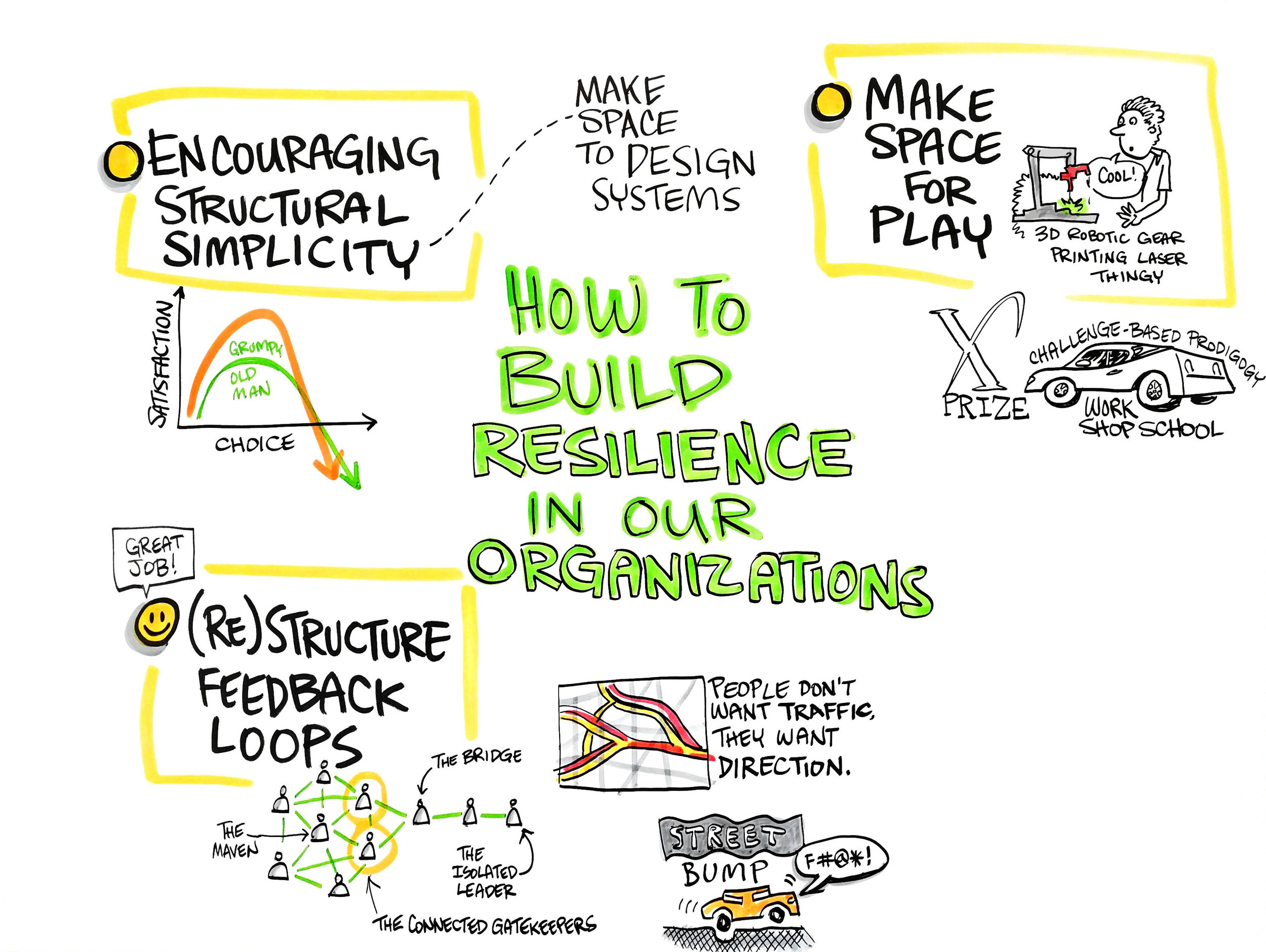 07-How-to-Build-Resilience-In-Our-Orgs.jpg
