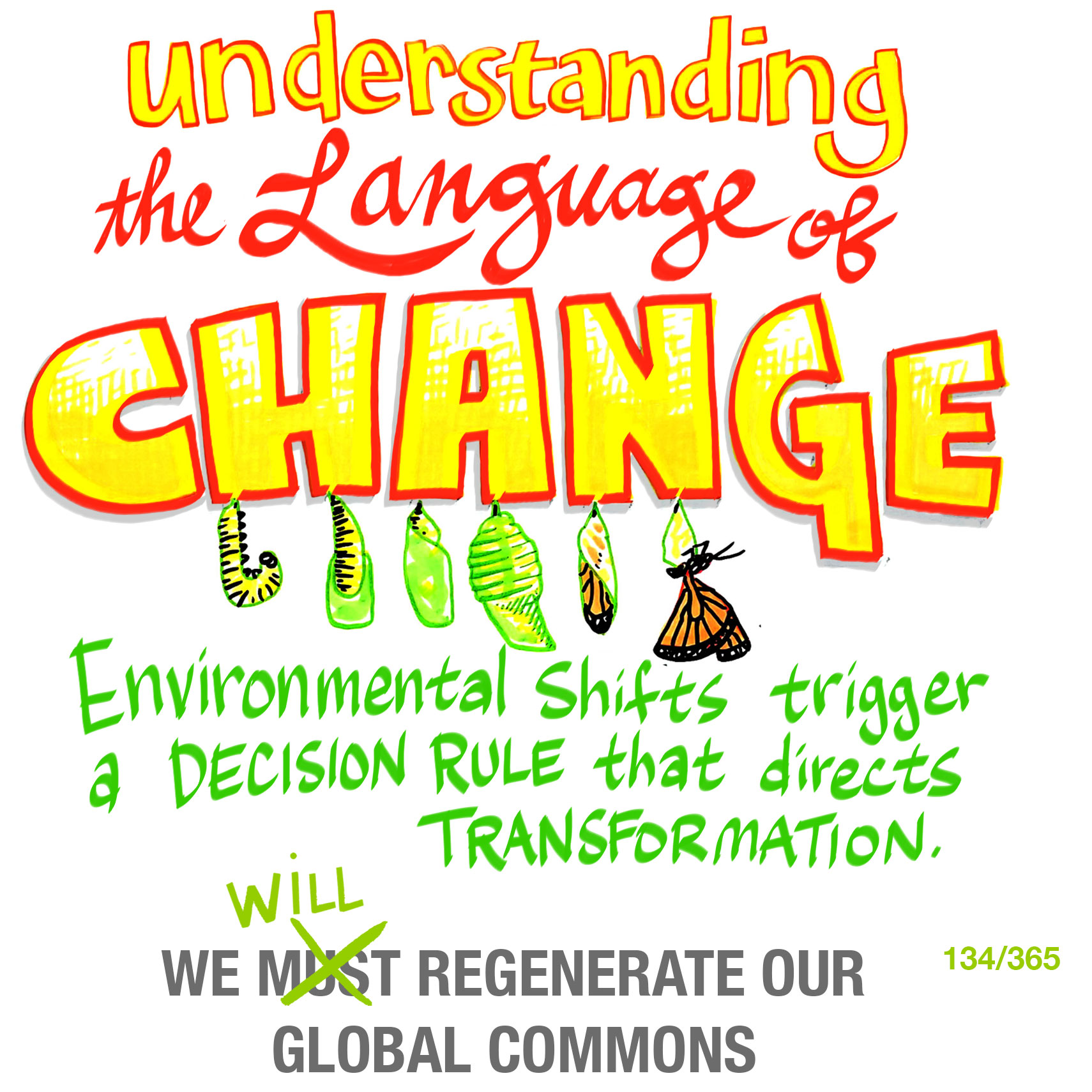 Understanding the Language of Change