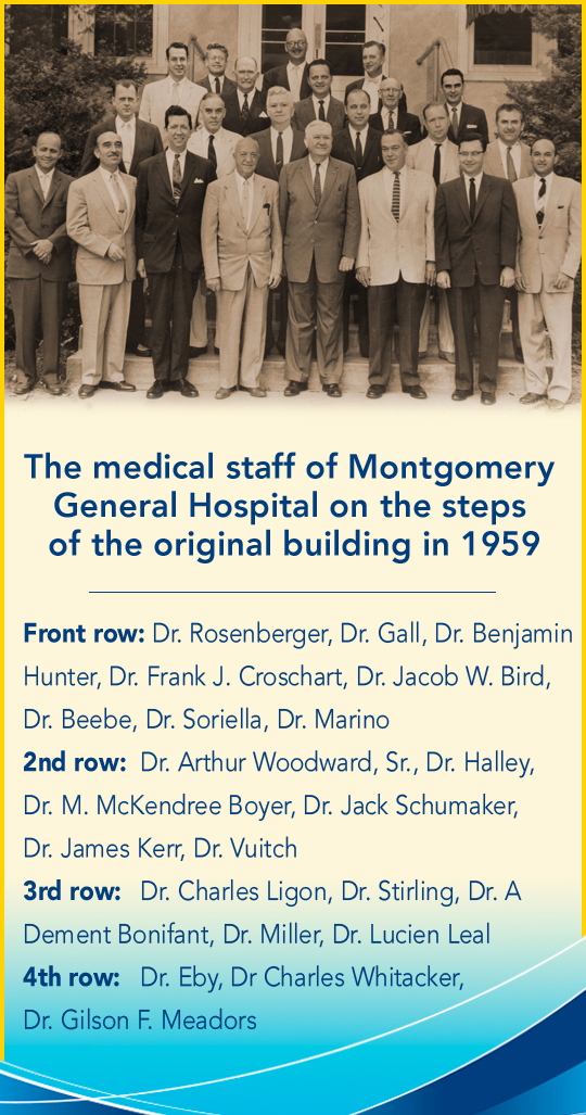 Zone 2: MedStar Montgomery Hospital, displaying historical information