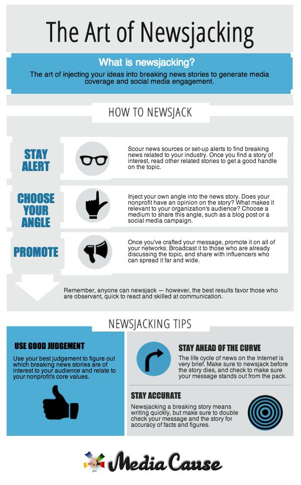 Infographic via  Media Cause