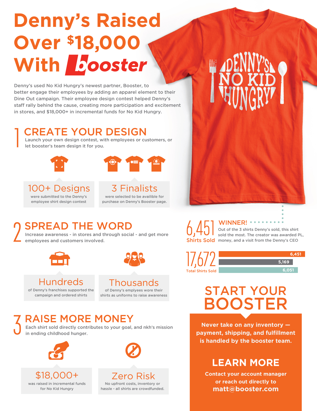 denny's booster tees