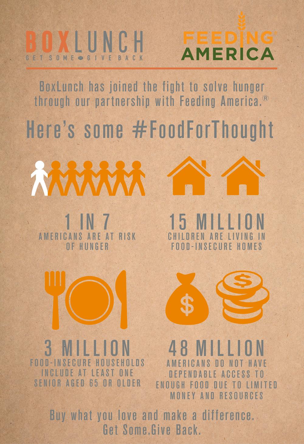box lunch feeding america infographic