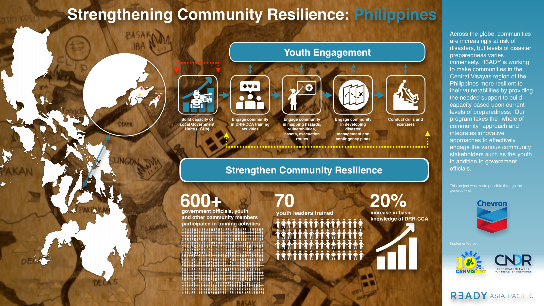 Philippines_Infographic.PNG