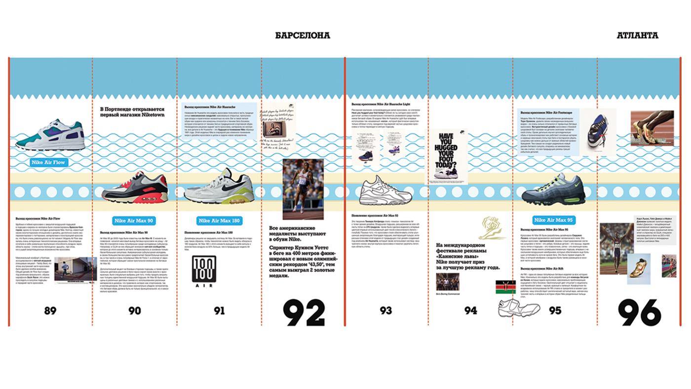 NikeTimeline_portfolio_1400x790_TIMELINE-05.jpg