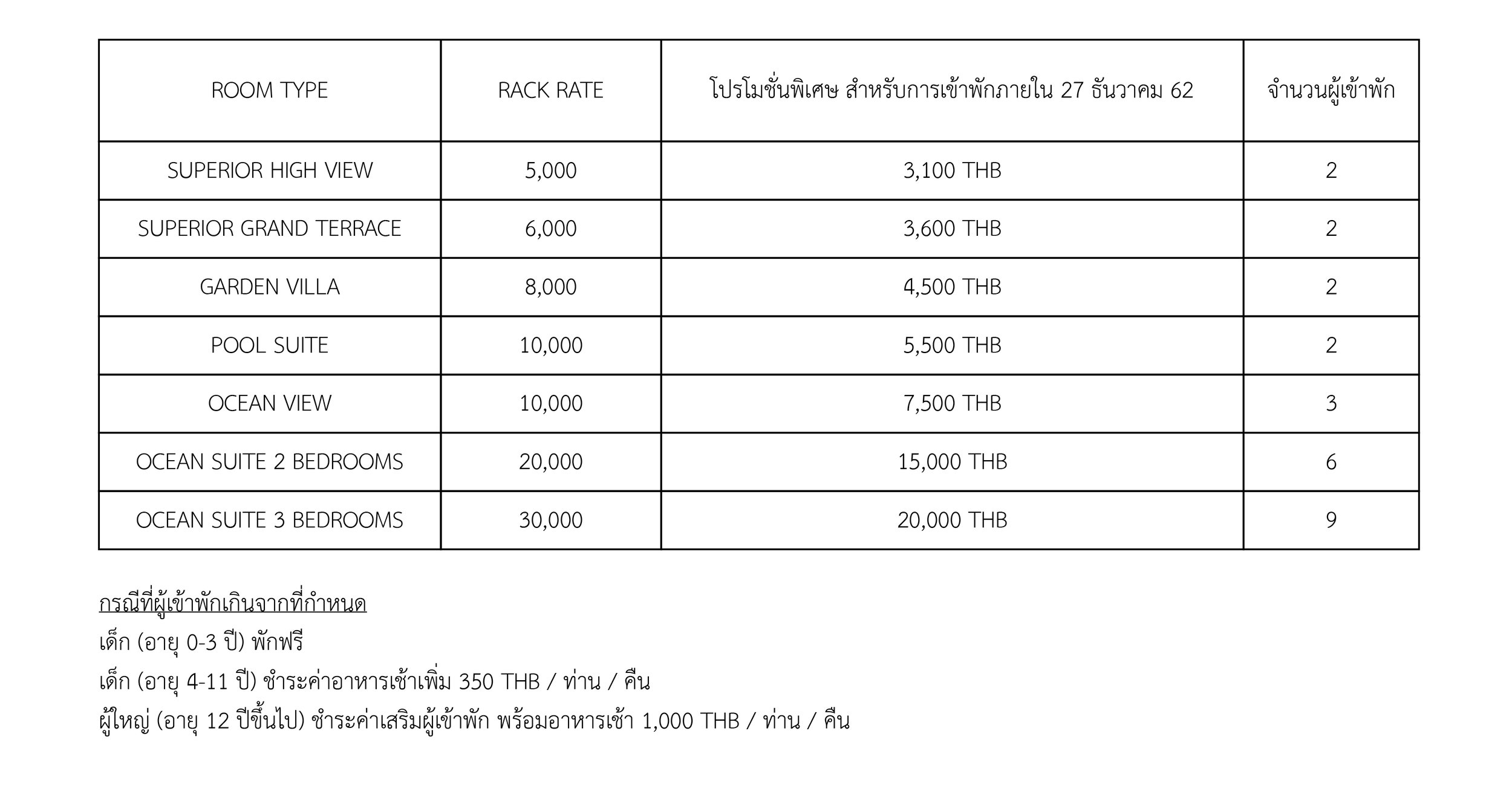 ตารางราคา Rack Rate ในเวบไซท์รีสอร์ท-01.jpg