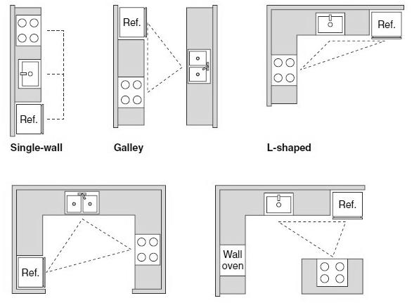 Kitchen Design & Space Planning — AD