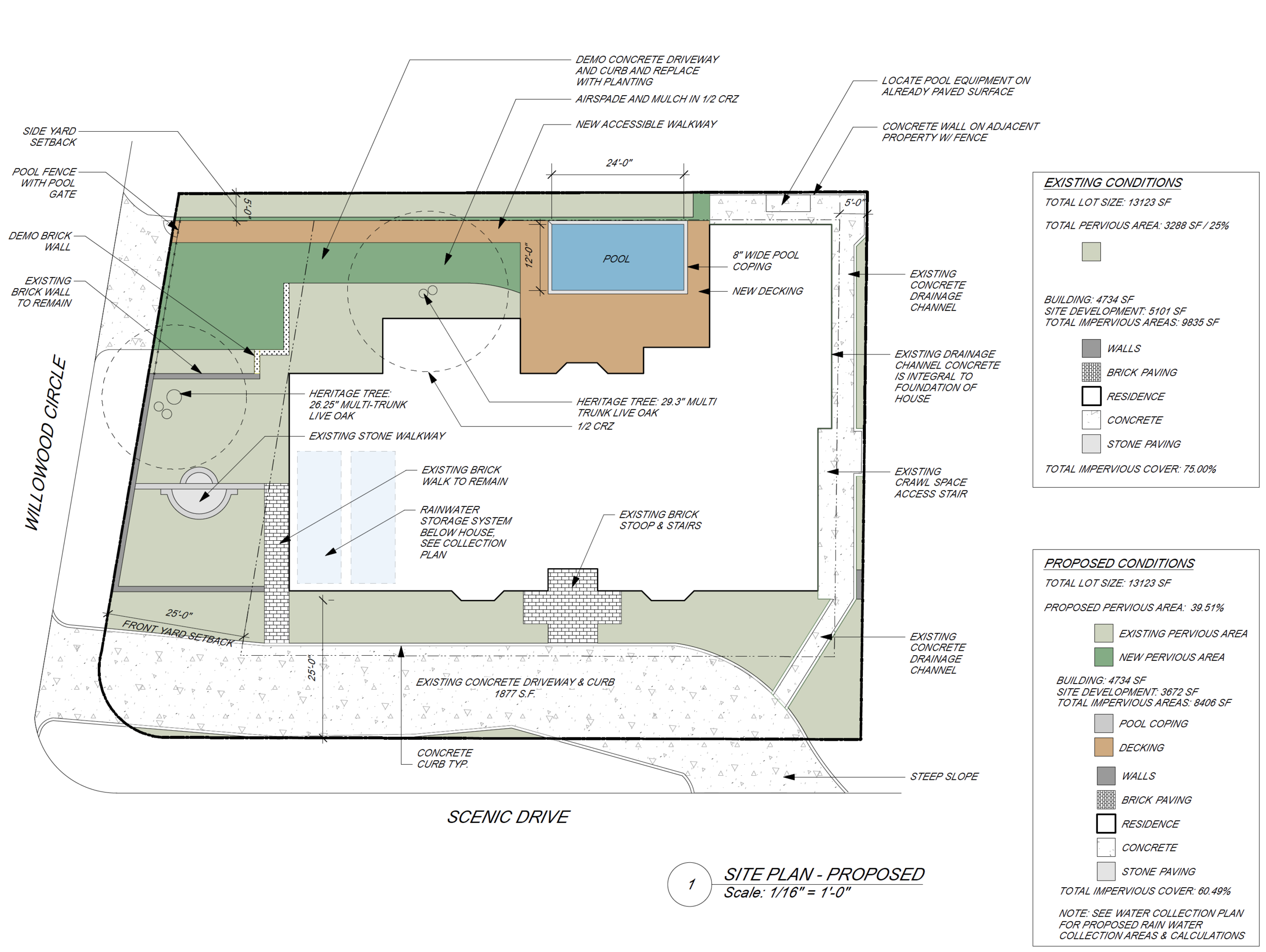 A site plan showing the proposed solution.