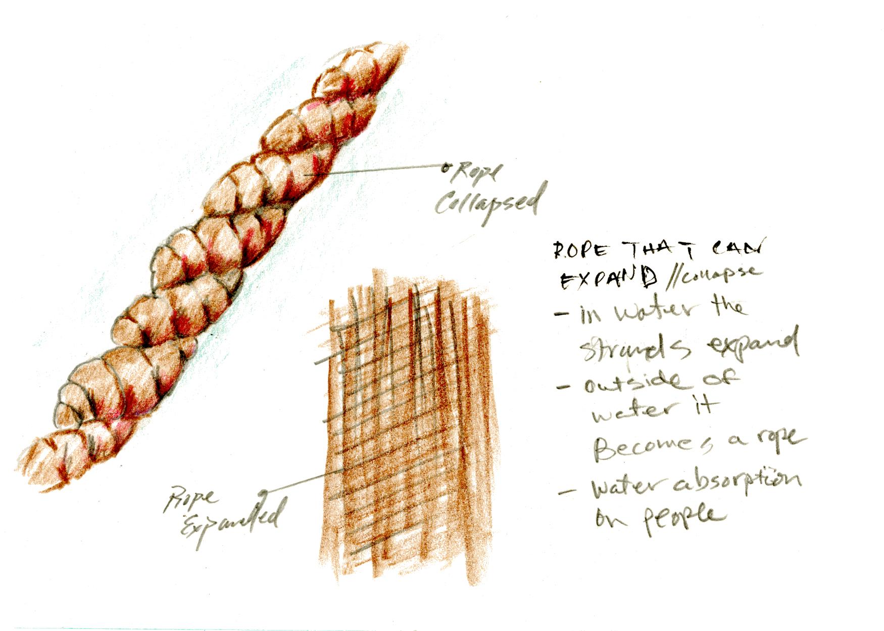 Prototype sketches_alopez2.jpg