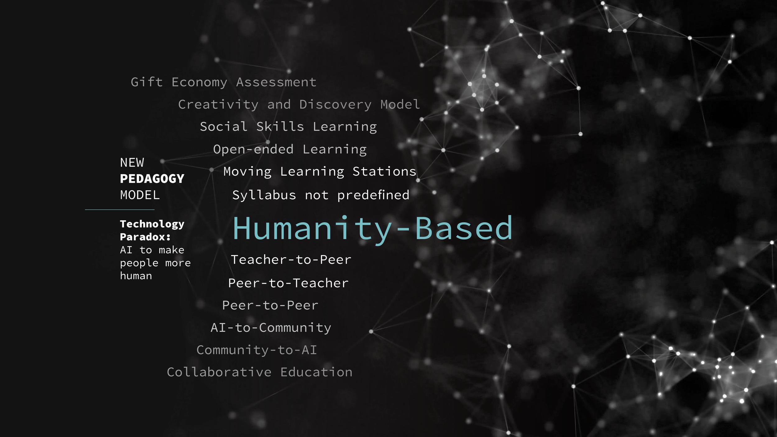 New Pedagogy Model