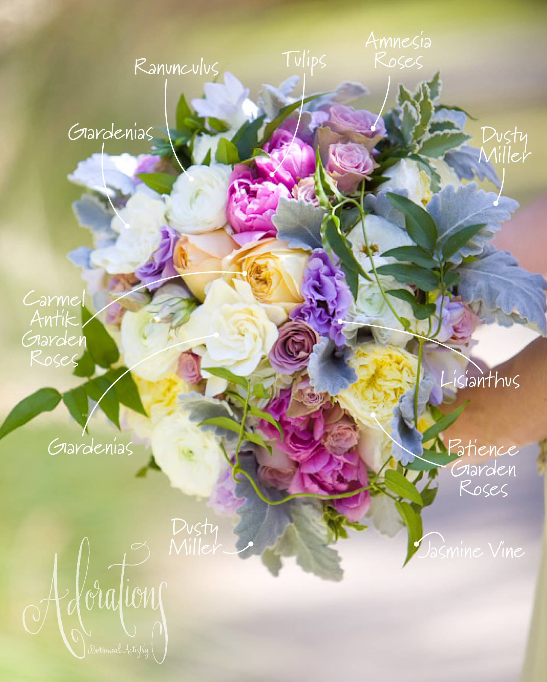 Bouquet Recipe with Info.jpg