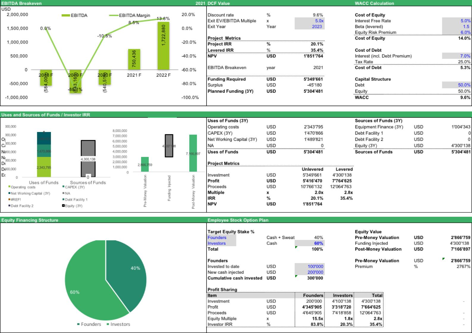 Startup Finances.png