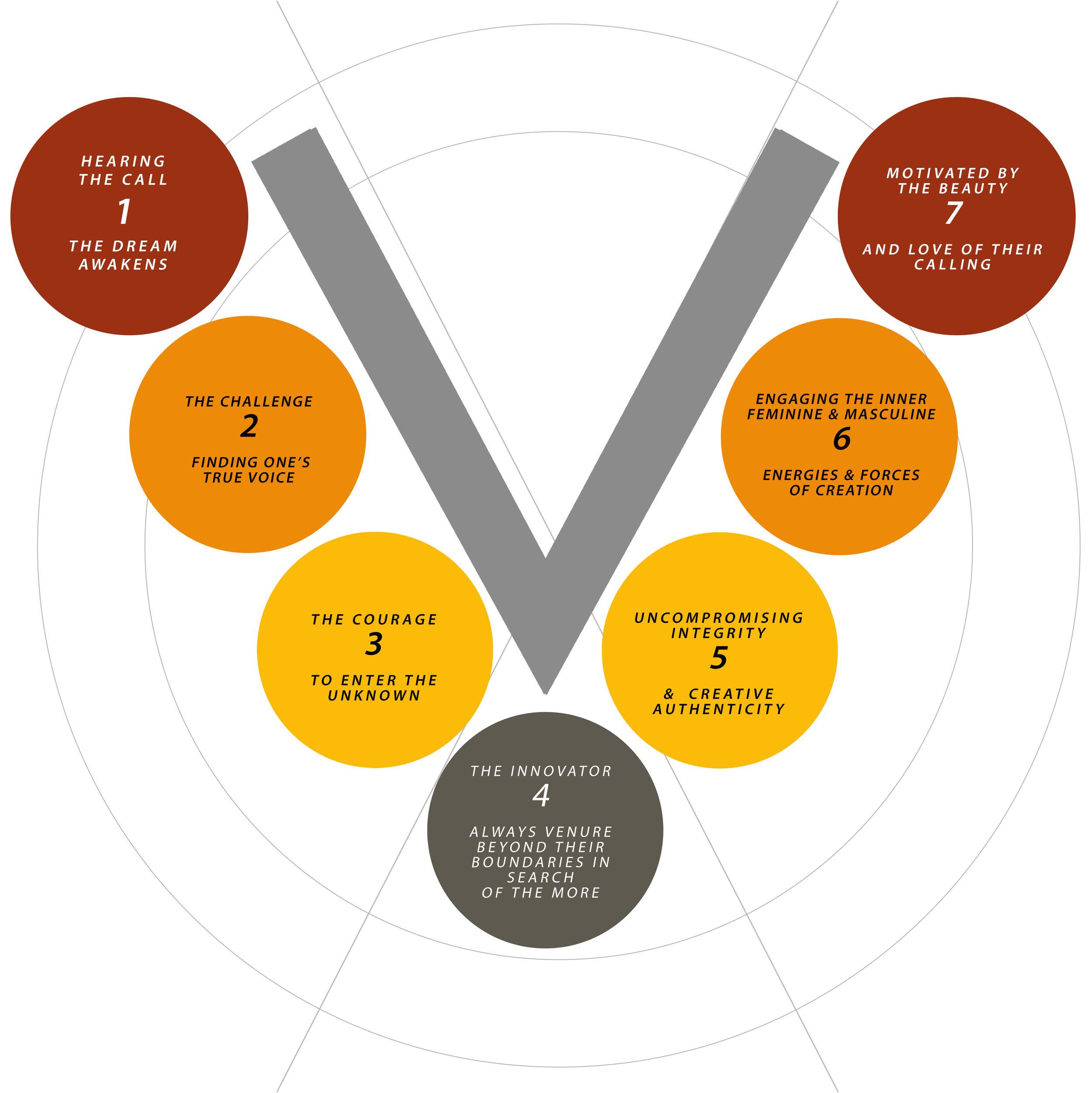 BOUNDARY DWELLER Diagram ImageOnly.jpg